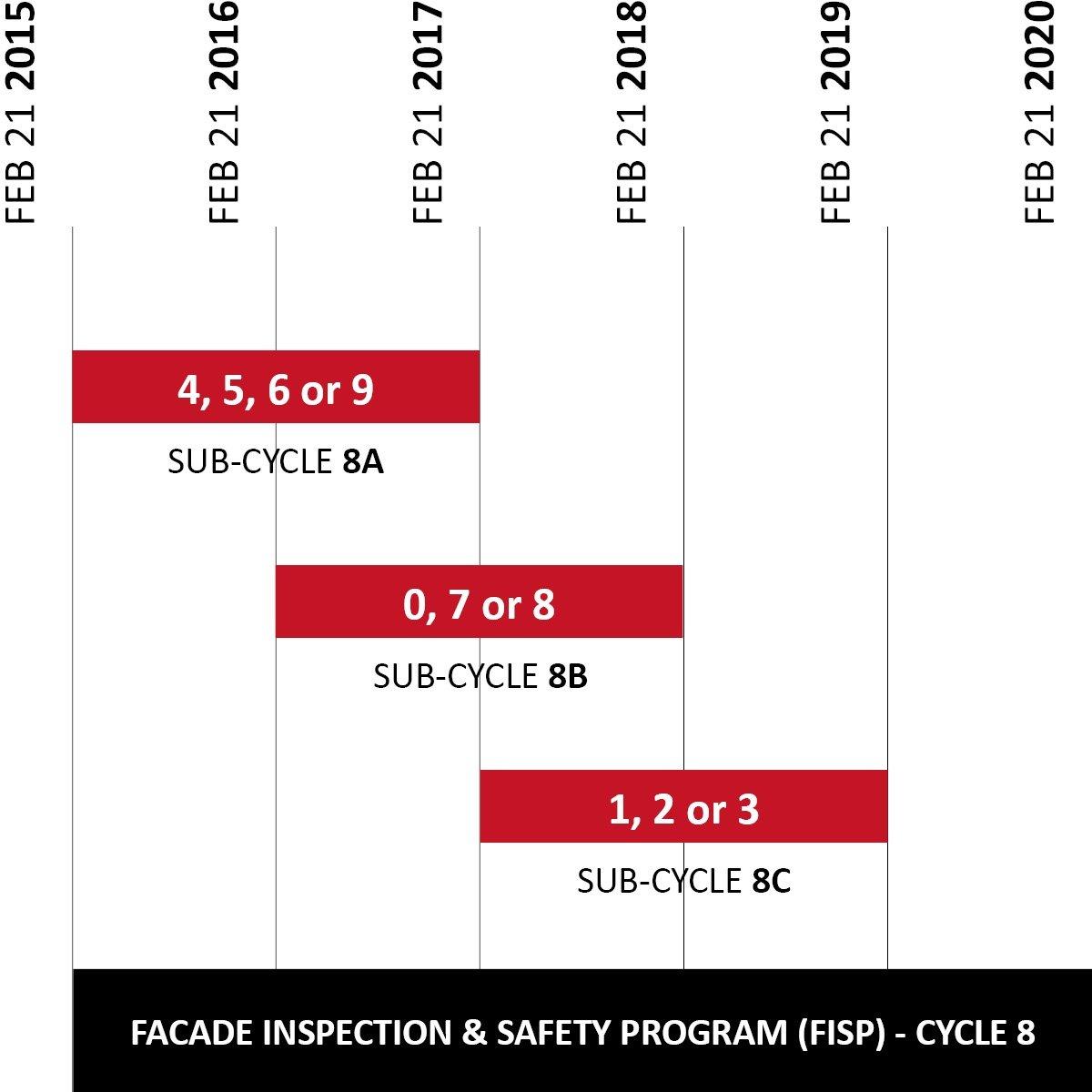 FISP_Cycle_8_Graphic_2-1.jpg