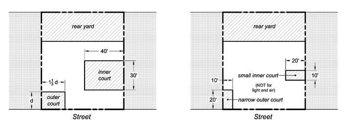 ZQA_diagram_inner_court_c.jpg
