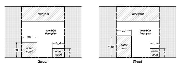 ZQA_diagram_outer_court_c.jpg