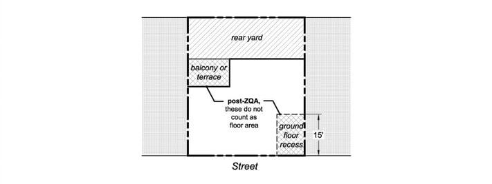 Nyc zoning floor area ratio flisol home zqa diagram terraces c jpg ccuart Gallery