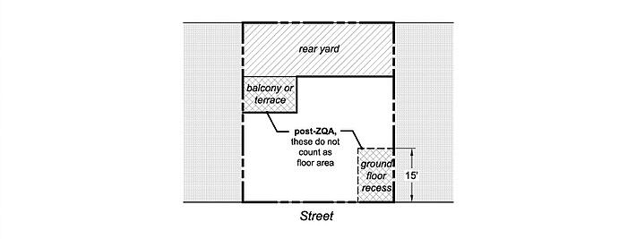 ZQA_diagram_terraces_c.jpg