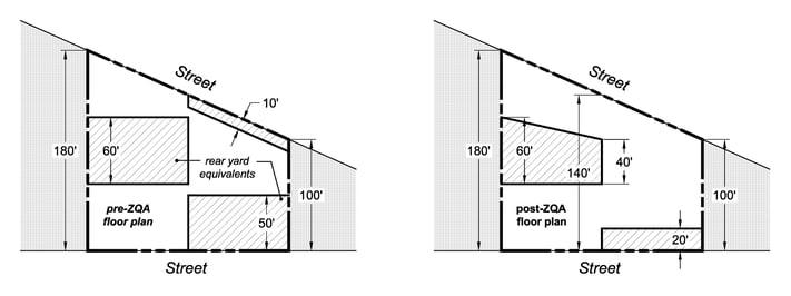 ZQA_diagram_through_lot_c.jpg
