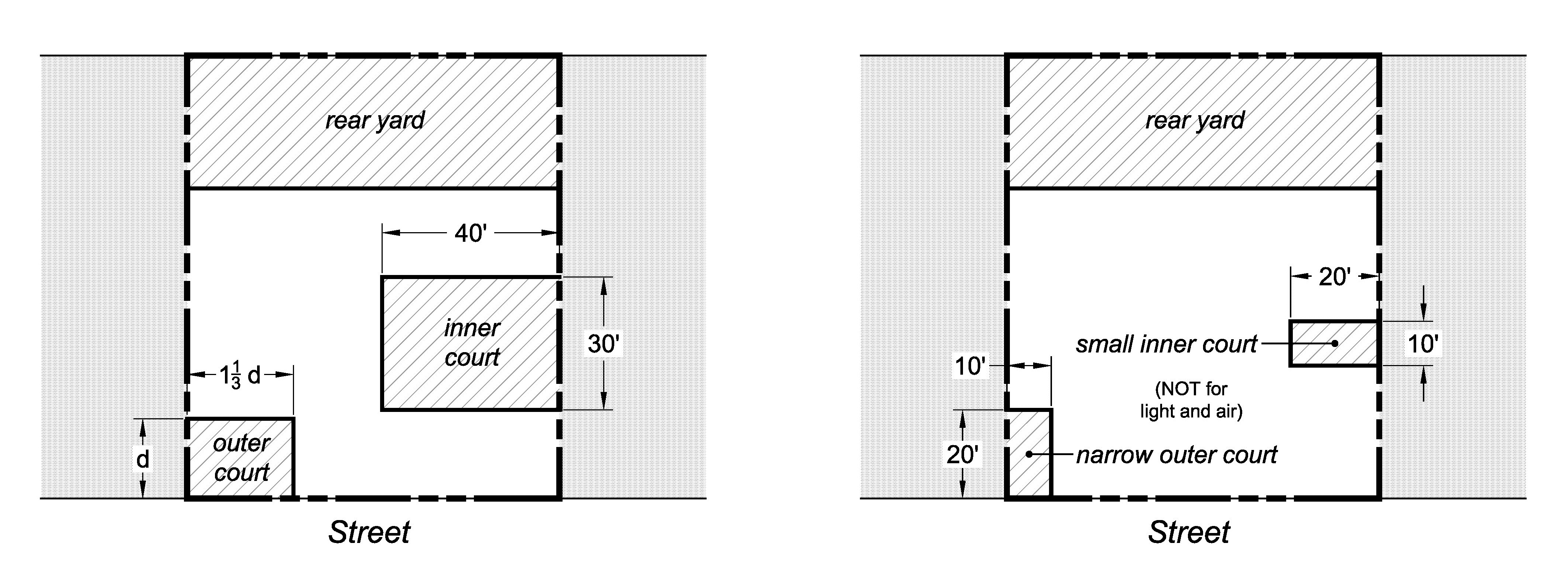 Vidaris blog update lee ping kwan edwin tang robert limandri how to maximize floor area with zqa zoning for quality and affordability ccuart Gallery